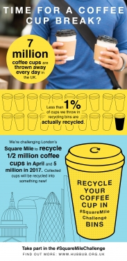 7 million coffee cups are thrown away each day in the UK alone